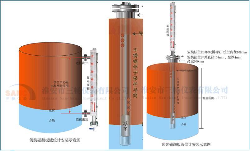 液氨液位计安装图