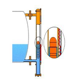 液氨液液位计运行原理