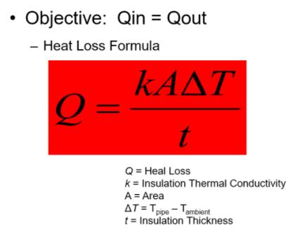 热量追踪计算公式