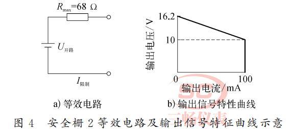安全栅2等效电路及输出信号特征曲线示意