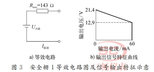 安全栅1等效电路图及信号输出特征示意