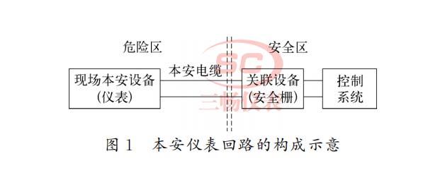 本安仪表回路的构成示意