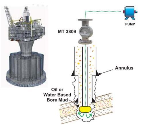 金属管转子流量计适用于各种气体、液体和蒸汽应用2