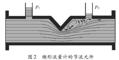 楔形流量计的节流元件