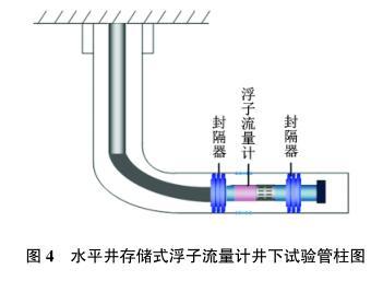 水平井存储式浮子流量计井下试验管柱图