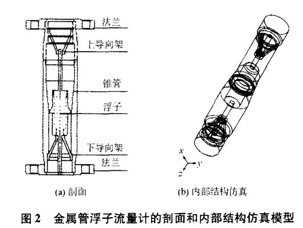 金属管浮子流量计的剖面和内部结构仿真模型