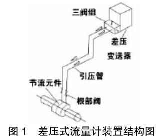 差压式流量计装置结构图