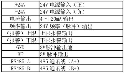 旋进漩涡lehu66.vip乐虎国际接线端子含义
