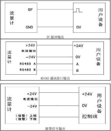旋进旋涡lehu66.vip乐虎国际接线